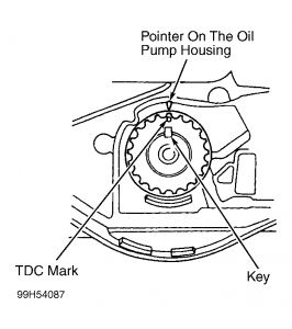 Forenza Fuse Box Diagram For