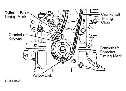 2000 chevy tracker timing  what are timing marks for 2000
