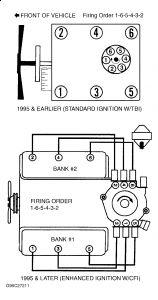 Chevy 4.3 Firing Order Diagram