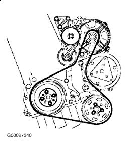 Volkswagen Jetta 1999 Volkswagen Jetta Serpentine Belt Diagram on 2000 vw beetle engine diagram