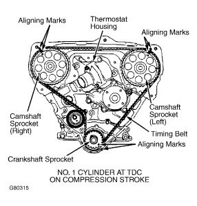 88 Oldsmobile Radio Wiring Diagram further Nissan Quest 1999 Nissan Quest Raidator Fan Did Not Turn On Low Speed likewise 2003 Nissan Pathfinder Starter Relay Location moreover E350 Fuse Diagram also 1998 Nissan Frontier Radio Wiring Diagram. on nissan xterra starter location