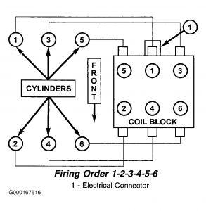 firing order 3 6 dodge 5 4 liter engine firing order diagram