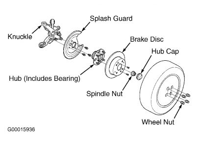 Car Brake Exploded View
