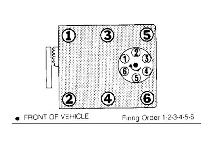 Graphic on Chevy 5 7 Firing Order
