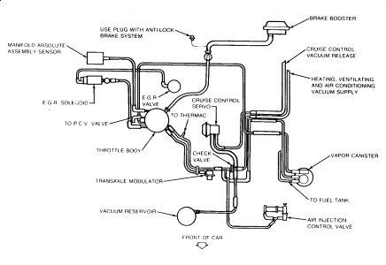 Wiring Diagram 1988 Cadillac Deville
