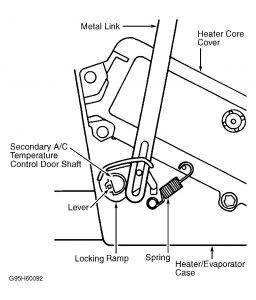 ford taurus heater diagram wiring diagrams best 1999 ford taurus replacing heater core can the heater core be 2001 ford taurus engine diagram ford taurus heater diagram