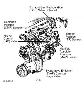 Oldsmobile Intrigue Transmission Wiring Diagram