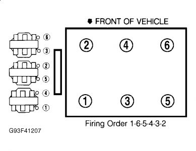 1997 chevy camaro spark plug wire diagram engine mechanical 3 8l engine except f body type diagram is below 3 8l engines except f body