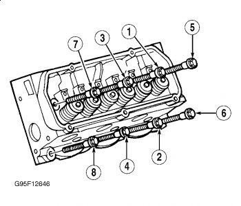 https://www.2carpros.com/forum/automotive_pictures/261618_Graphic_195.jpg