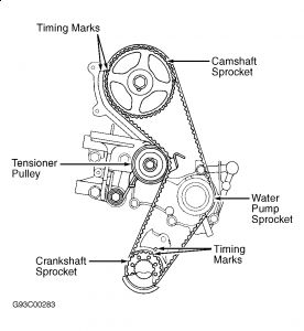 Schematics And Diagrams Timing Marks Diagram For Mitsubishi Mirage