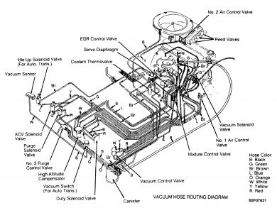 Mazda B2200 Diagram furthermore Mazda B2200 1990 Mazda B2200 Vacuum Lines additionally Aircraft Vacuum Diagram further Rochester Carburetor Vacuum Lines also  on 1987 mazda b2000 vacuum hose diagram