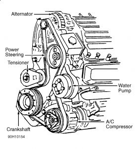 1994 chevy corsica serpentine drive belt i need a diagram