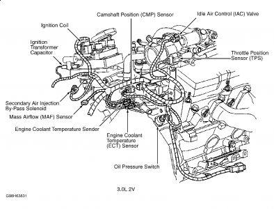 2000 Ford Taurus Master Airflow Sensor I Just Had My Engine Light