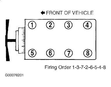 http://www.2carpros.com/forum/automotive_pictures/261618_Graphic_219.jpg