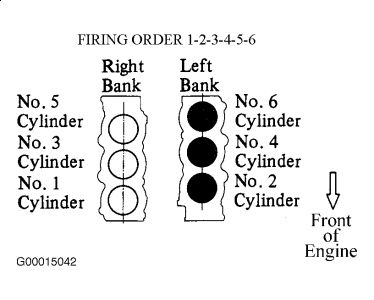 2004 Ford Taurus Headlight Wiring Diagram as well Diagram Of The Location On Vehicle I Will moreover 1994 Nissan Sentra Radio Wiring Diagram likewise 94 Isuzu Rodeo Engine Diagram further 2014 Nissan Altima Fuse Box Diagram. on 1994 nissan sentra fuse box diagram