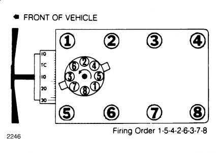 firing order: hello everyone, i am in need of help with my ... 95 crown victoria spark plug wire diagram