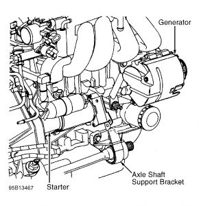 1997 saturn sedan starter  engine mechanical problem 1997