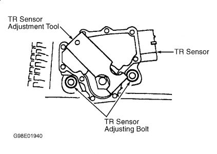 Ford Explorer Dpfe Sensor Location