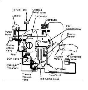 chevy 235 firing order diagram  chevy  free engine image