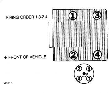 1984 Subaru GL Spark Plug Wiring Diagram: Can You Tell Me the ... | Spark Plug Wire Diagram |  | 2CarPros