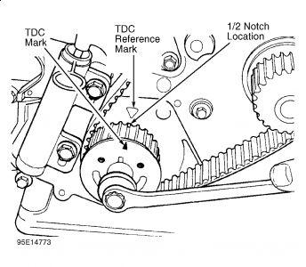 1996 Dodge Avenger Timing: Engine Mechanical Problem 1996 ...