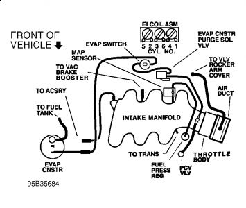 1999 chevy venture engine diagram online schematics diagram rh delvato co