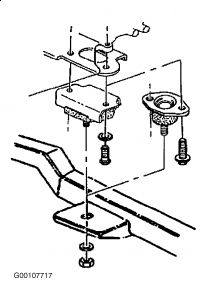 1949 Oldsmobile 303 Rocket Wiring Diagrams as well Ford Focus Engine Swap likewise Wiring Diagram For A 1955 Cadillac likewise How To Replace Shift Solenoid 2005 Pontiac Montana Sv6 further 2004 Lincoln Ls Wiring Harness. on oldsmobile engine swap