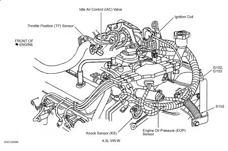 Chevrolet Blazer 2001 Chevy Blazer Knock Sensor Location