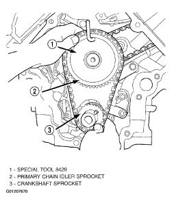 setting engine timing i had to have both heads sent out for valve rh 2carpros com 2002 jeep liberty sport engine diagram 2002 jeep liberty 3.7 engine diagram