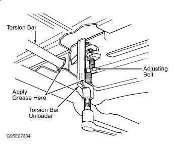 Chevy V8 350 5 7l Engine Diagram furthermore Chevy Venture Engine Diagram besides How To Install 2000 Oldsmobile Bravada Actuator Right Side additionally Transmission Drain Plug Location 2005 Kia Rio as well 95 Astro Heater Wiring Diagram. on 2000 chevy blazer heater core