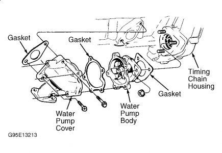 1997 Chevy Cavalier Engine Diagram Water Pump