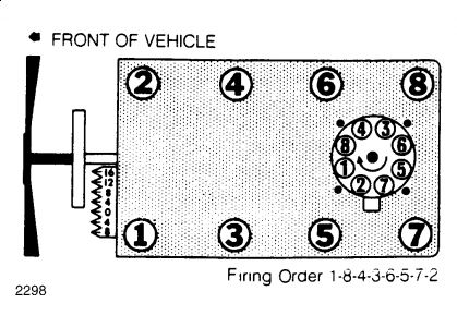 1992 cadillac fleetwood firing order engine mechanical problem rh 2carpros com Subaru Spark Plug and Wires Diagram SBC Spark Plug Wiring Diagram