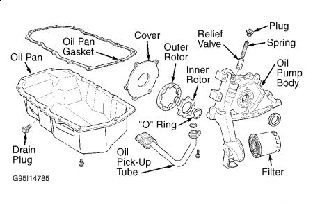 2003 Dodge Neon Oil Pan Diagram