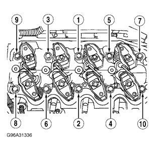 http://www.2carpros.com/forum/automotive_pictures/261618_Graphic_325.jpg