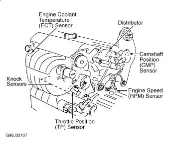 2004 volvo xc70 fuel system diagram