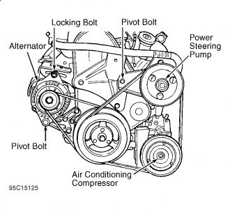 Wiring Diagram For A 2000 Polaris Sportsman 500 likewise Polaris Ranger 900 Xp Wiring Diagram moreover 1999 Yamaha Big Bear 350 Wiring Diagram further Diagram Arctic Cat 500 Atv also Wiring Diagram For Subaru Impreza Stereo. on 2007 polaris ranger wiring diagram