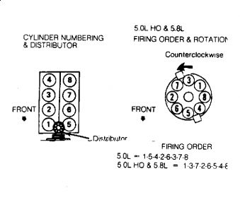 Firing Order What Is The Correct Firing Order For This Vehicle I