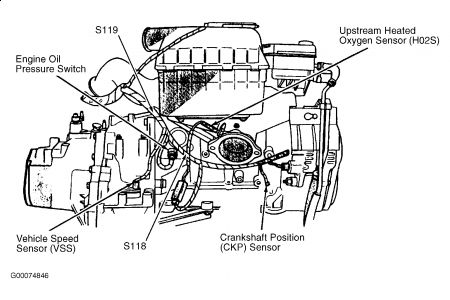 Wiring Diagram Additionally 1995 Camaro Fuel Pump Relay Location On together with Pt Cruiser Engine Mounts Location additionally 96 Sentra Engine Diagram besides Dodge Caravan Motor Mount Location in addition Dodge Intrepid Transmission Diagram. on 2000 dodge neon motor mount diagram