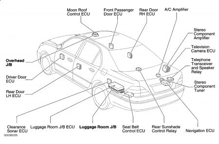 Ls430 Fuse Box | Wiring Diagram