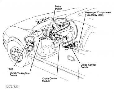 1994 saturn sc2 interior problem 1994 saturn sc2 4 cyl. Black Bedroom Furniture Sets. Home Design Ideas
