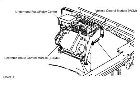 1995 tahoe fuse box diagram 2004 chevy tahoe fuse box diagram