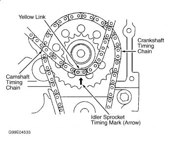 Graphic on 2000 Chevy Tracker Engine Diagram
