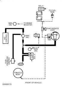 vacuum lines diagram needed: need vacuum line diagram please.  2carpros
