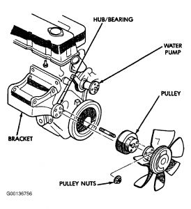 2000 jeep cherokee cooling fan wiring diagram jeep xj wiring ... Jeep Cherokee Cooling Fan Wiring Diagram on
