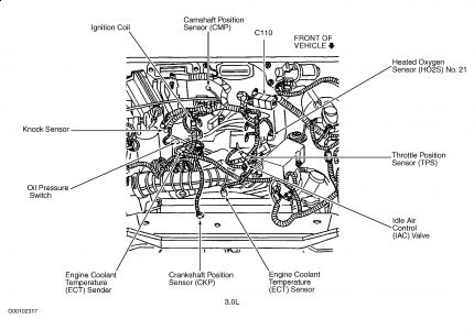 Graphic on Ford Ranger Oil Pressure Sensor Location