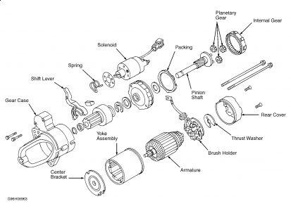 261618_Graphic_424 1997 nissan maxima starter engine mechanical problem 1997 nissan