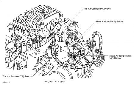 1988 buick regal engine diagram wiring diagram for you • diagram of engine of 2000 buick regal ls solution of your wiring rh intexta co 1988 ford ranger engine 1988 jeep c che engine