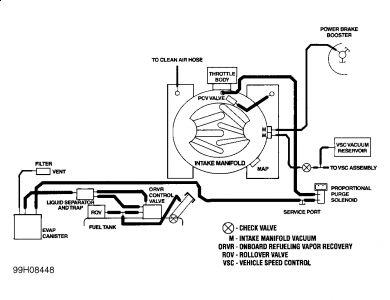 1999 Dodge Intrepid Vaccum Lines: Brakes Problem 1999 ...
