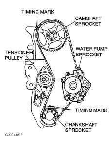 Graphic on Mitsubishi Timing Belt Diagram
