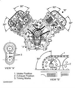 1996 Oldsmobile Aurora Timing Chain Marks Installation on oldsmobile timing marks